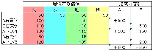 %e5%9c%b0
